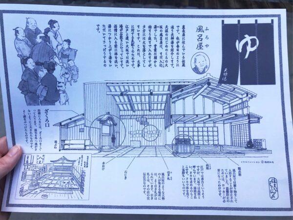 오사카에도시대생활06